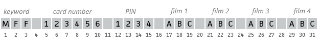 Option A – Reserve tickets for multiple films on a single card